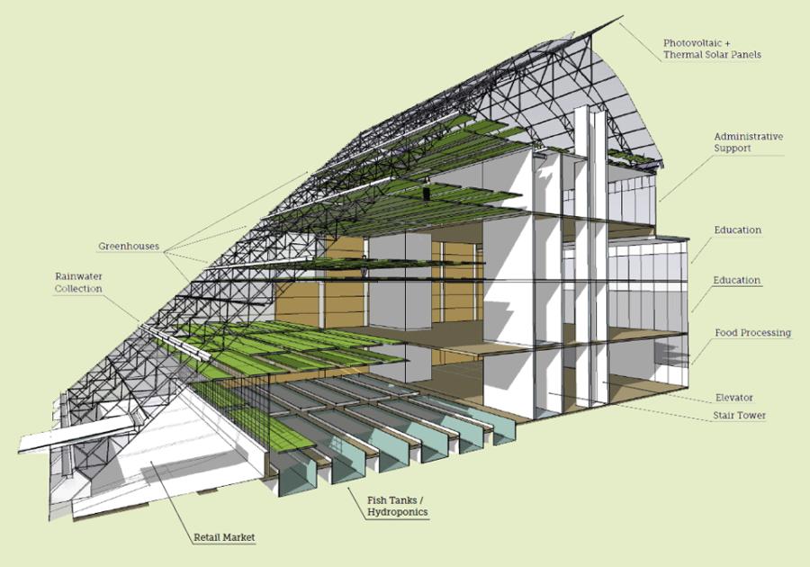 Bašta visoka 5 spratova u sred grada - Projekat vertikalne bašte